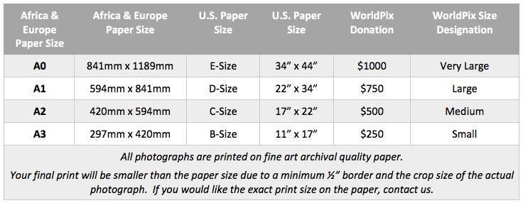 PaperSizePricing2